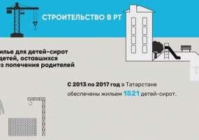 Около 300 детей сирот в Татарстане справят новоселье в 2018 году
