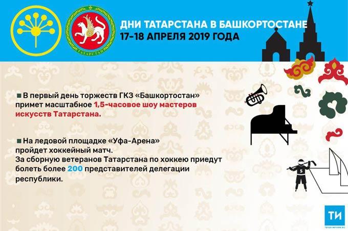 От культуры и спорта до развития деловых связей: чем удивят Дни Татарстана в Башкирии