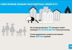 В Татарстане 33 многодетные семьи получили жилье