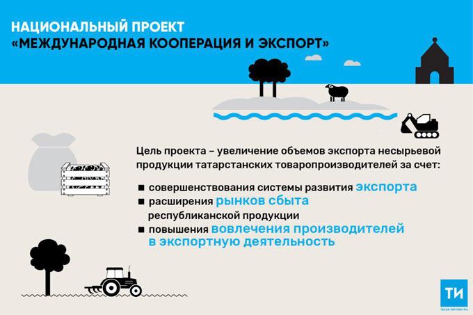 Бюджеты РФ и РТ выделять деньги на гидромелиорацию земель в Татарстане