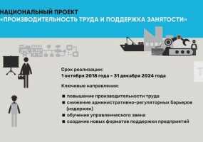 К созданию «Фабрики процессов» для обучения бережливому производству приступят в Татарстане