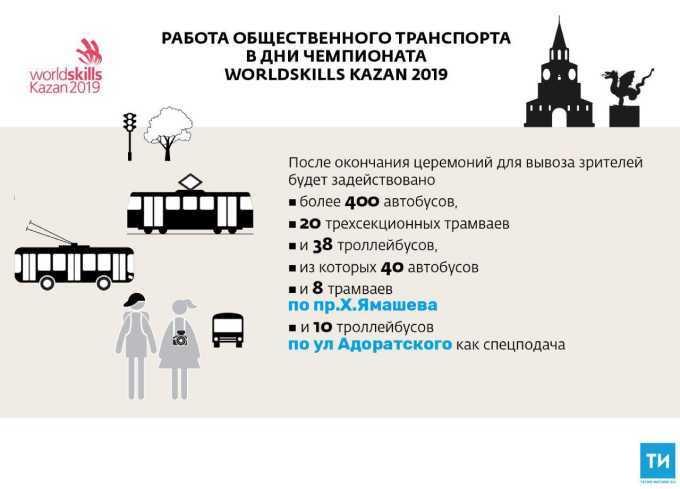 В дни открытия и закрытия WorldSkills общественный транспорт будет ходить до 23.30