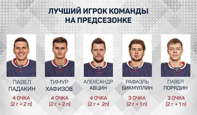 Хоккейным болельщикам Нижнекамска предлагают выбрать лучшего игрока «волчьей» стаи