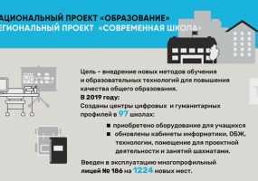 Для детей с ОВЗ в Татарстане по нацпроекту «Образование» обновили 17 школ