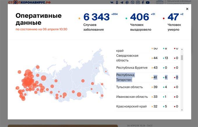 За сутки в Татарстане подтвердили 16 новых случаев коронавируса