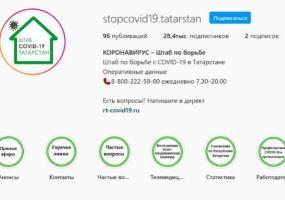 В оперштабе Татарстана объяснили большое число новых случаев коронавируса за сутки